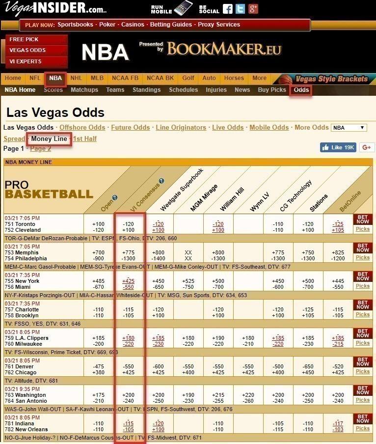 las vegas sports betting nfl lines